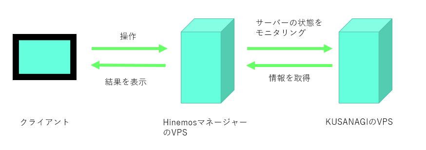 hm002